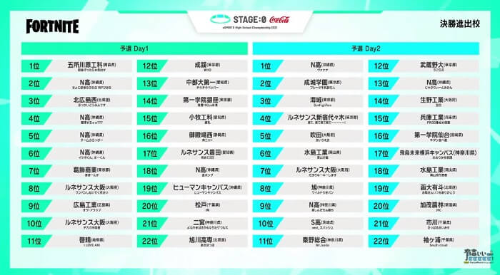 stage0-3
